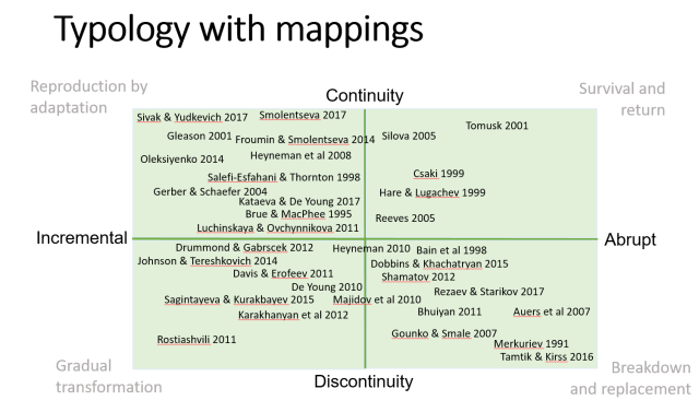 Typology with mappings.png
