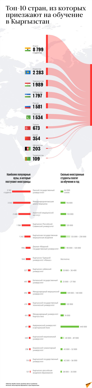 Sputnik_intlstudents_KY_infographic_2019